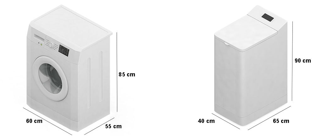 Imagen con las medidas habituales de las lavadoras de carga frontal y superior