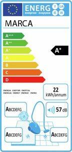 Ejemplo Etiqueta Energética aspiradores