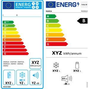 Etiquetas Energéticas de Frigo-Combi antigua y nueva